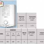Water Heater Paloma PH-5RX, PH-16 SX