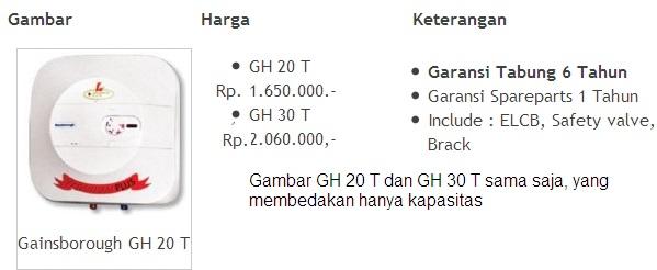Gainsborough GH 20 T